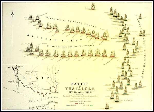 Disposición de los barcos en la batalla de Trafalgar