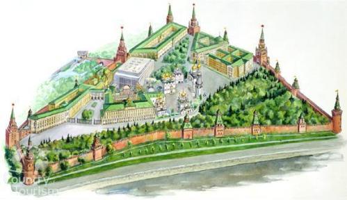 Plano de las Murallas del Kremlin