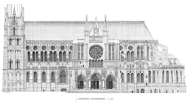 plano-de-la-catedral-de-chartres